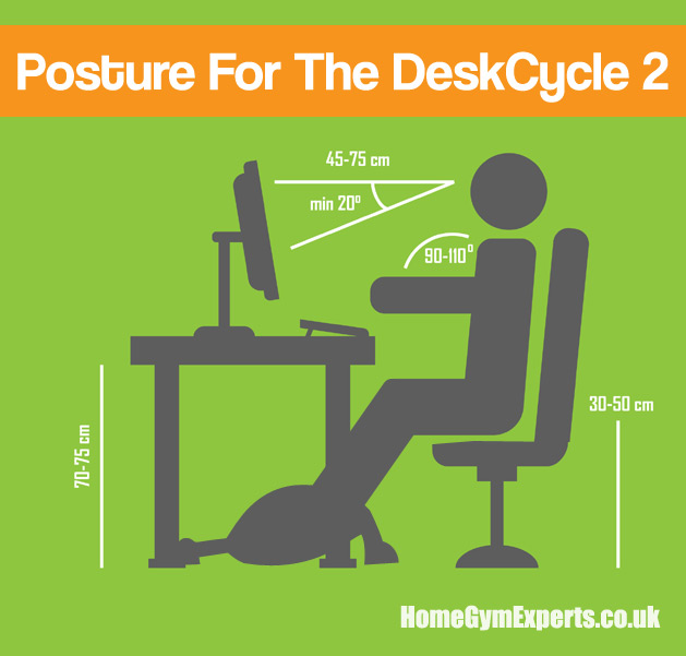 DeskCycle 2 Posture