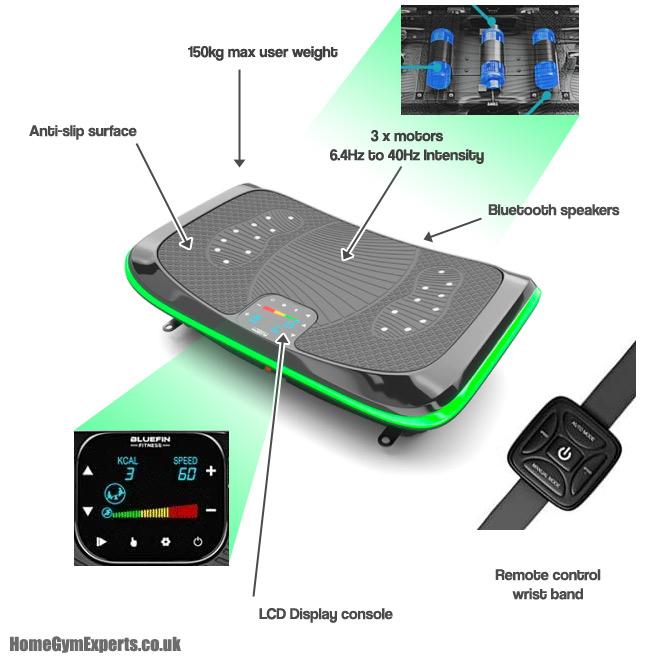 4D Vibration Plate Features