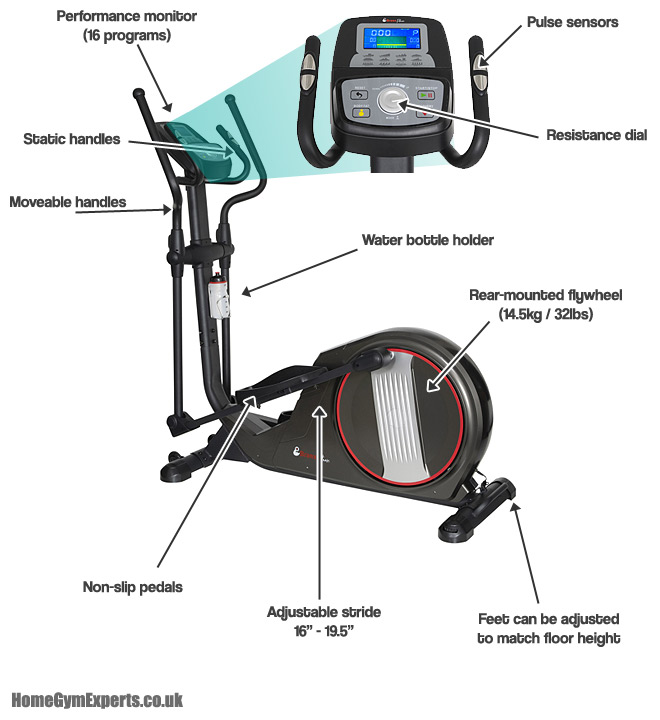 Branx Fitness X-Fit Cross Trainer Features