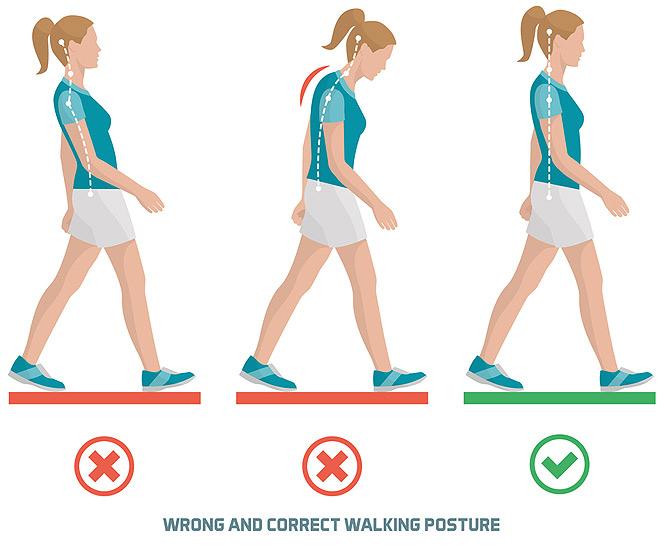 Goods Walking Posture
