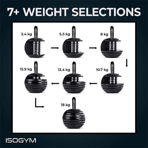 ISOGYM Adjustable Kettlebell