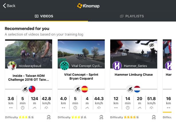 Kinomap User Content