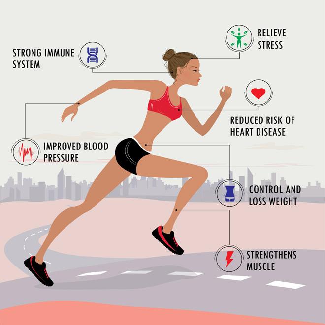 Why use a treadmill