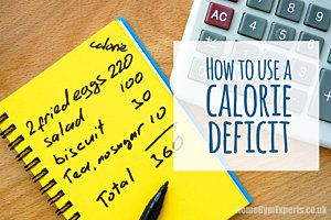 Create a Calorie Deficit Training At Home