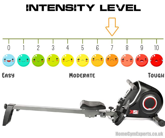 R310 difficulty level