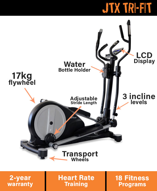 JTX Tri-Fit Features