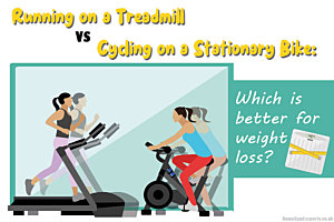 Running on a Treadmill vs Cycling on a Stationary Bike - featured img