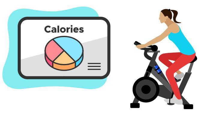 stationary bike calories