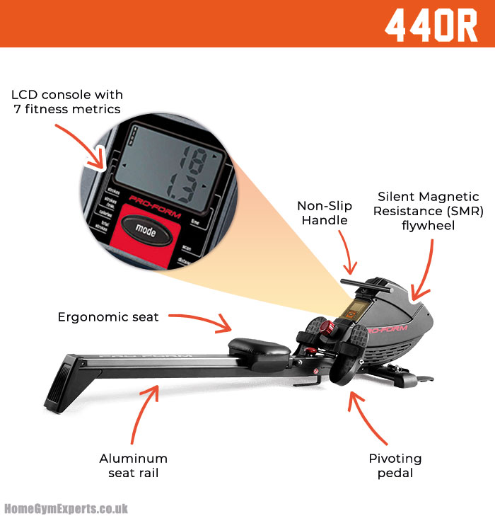 Proform's 440R Rower - Key Features