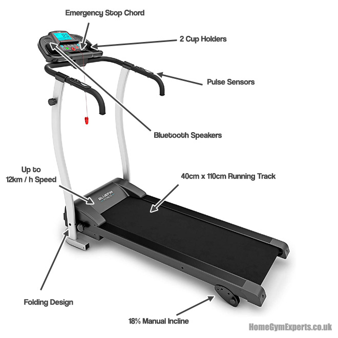 Fitness Kick 2.0 Features at a Glance
