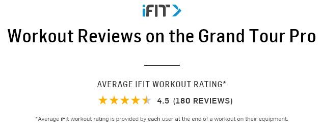 iFit Reviews