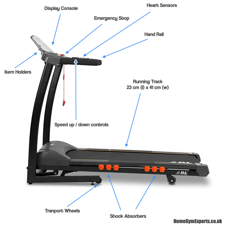 JLL S300 Treadmill Features