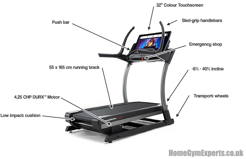 Nordictrack X32i Features