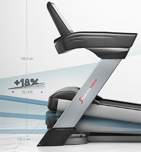 Sportstech F75