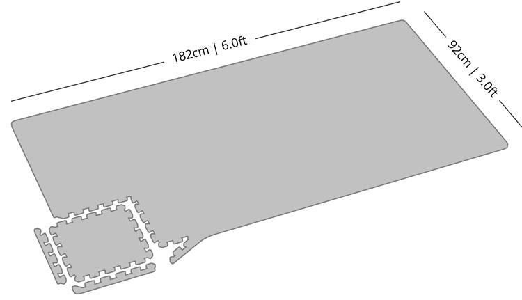 Size of floor mats
